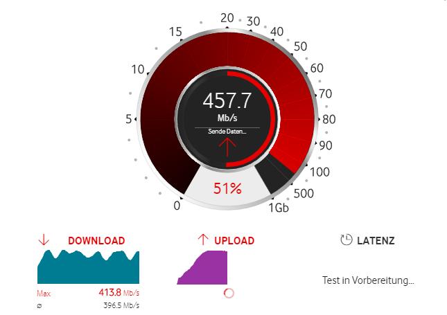 Vodafone Geschwindigkeit Messen